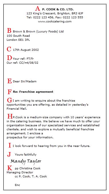 Business letter format block sample mla format for business letter sample business letter spiritdancerdesigns Choice Image